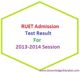 ruet admission test result 2013-2013